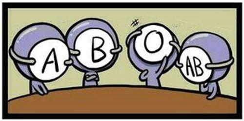 A型 B型 O型 AB型 の会話